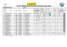 Výsledky Alpe Adria 2014