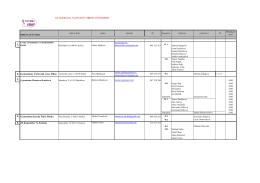 Zoznam prihlásených podľa škôl