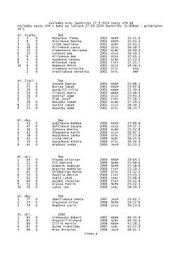 Vysledky kros Sachticky 27.9.2014 testy UTM BB