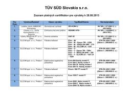 TÜV SÜD Slovakia sro Zoznam platných certifikátov pre výrobky k