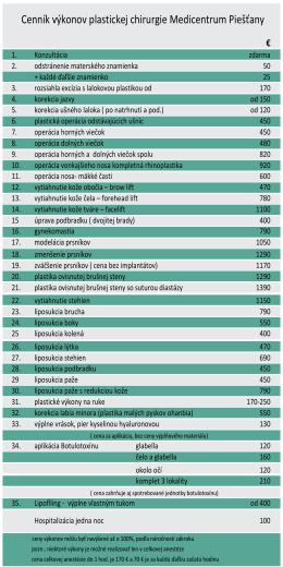 Cenník výkonov plastickej chirurgie Medicentrum Piešťany