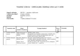 Časovo tematický plán z predmetu Telesná výchova pre 4