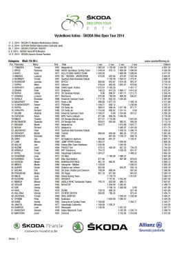 Výsledková listina - ŠKODA Bike Open Tour 2014