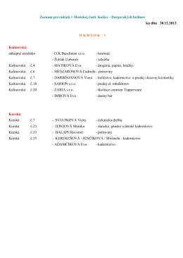 Prevádzky MČ KE-DH k 31.12.2014