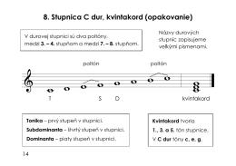 8. Stupnica C dur, kvintakord