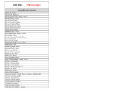 zoznam účastníkov združenia k 1.10.2013