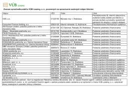 Zoznam sprostredkovateľov VÚB Leasing, a. s., poverených na