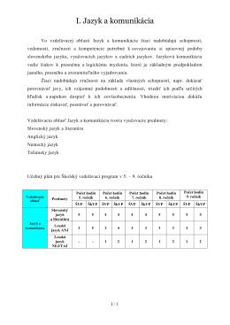 I. Jazyk a komunikácia - Základná škola, Lehota 144