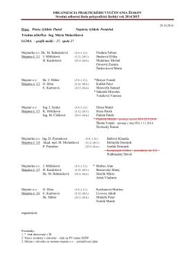 Zoznam žiakov k 29.10.2014