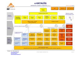 e-KATALÓG - Projektové riadenie