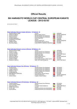 Official Results 8th HARASUTO WORLD CUP CENTRAL