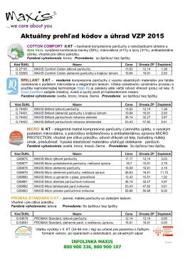 Aktuálny prehľad kódov a úhrad VZP 2015