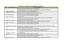Kontinuálne vzdelávanie pedagogických zamestnancov