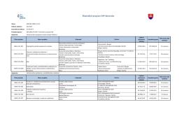 Zoznam prijímateľov - Štipendijný program EHP Slovensko