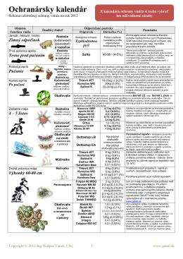 Ochranársky kalendár 2012