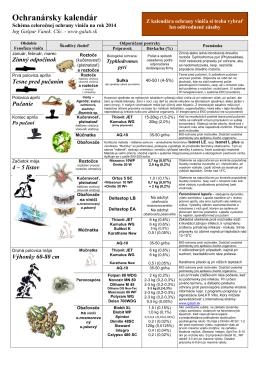 Ochranársky kalendár 2014