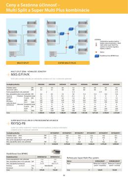 Ceny a Sezónna účinnosť – Multi Split a Super Multi