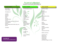 Čo jesť pri odkyslení - Greens | Innerlight.sk