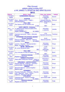 kalendár akcií 2012