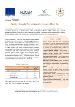Výsledky z dotazníka Klímy pedagogického zboru pre