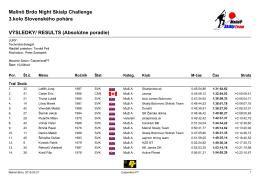 Výsledková listina pretekov