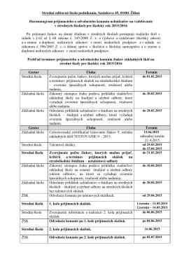 Stredná odborná škola podnikania, Sasinkova 45, 01001 Žilina