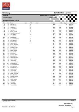 MS Motocup 6.5.2014 kvalifikácia
