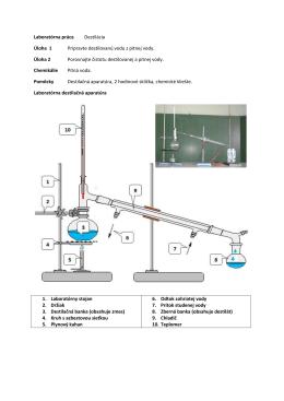 Laboratórna práca Destilácia Úloha 1 Pripravte destilovanú vodu z