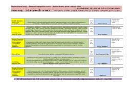 Z CMD učitelia prevedú IMZ a odovzdajú poznatky, ako aj