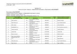 Zoznam členov Partnerstva Bachureň