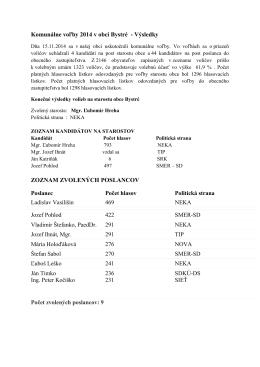 Komunálne voľby 2014 v obci Bystré