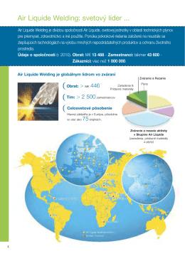 Air Liquide Welding: svetový líder