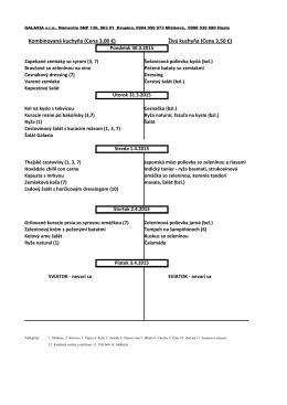 """""""Dietna kuchyňa"""" [pdf]"""