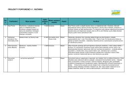 Všetky projekty na stiahnutie (PDF)