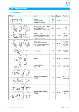 Katalóg výrobkov