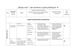 Plan wynikowy z języka polskiego dla klasy VI
