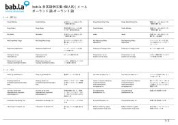 多言語例文集: 個人的 | メール (ポーランド語