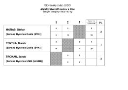 2 - Slovenský zväz JUDO
