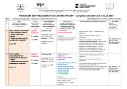Zoznam programov KV