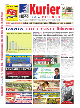 Radio BIELSKO liderem