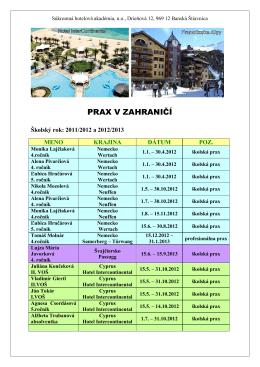 PRAX V ZAHRANIČÍ - Súkromná hotelová akadémia