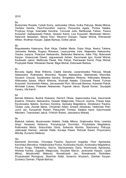 Lista startowa HZR 28.02.2015