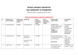 KOMUNIKAT XI Mistrzostwa Polski Lekarzy w Pływaniu DĘBICA