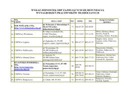 USTAWA z dnia 20 kwietnia 2004 r. o promocji zatrudnienia i
