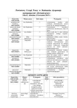 Oferty bez adresu.pdf - Powiatowy Urząd Pracy