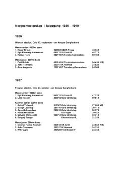 Norgesmesterskap i kappgang 1936 – 1949 1936 1937