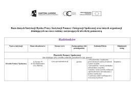 Baza danych Instytucji Rynku Pracy, Instytucji Pomocy i Integracji