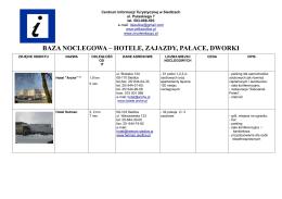 baza noclegowa - PTTK O/ Podlasie w Siedlcach