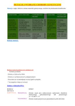 Genetyka-MUTACJE I WYBRANE CHOROBY GENETYCZNE (inf