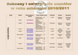 Radomsko24.pl Logowanie Dołącz